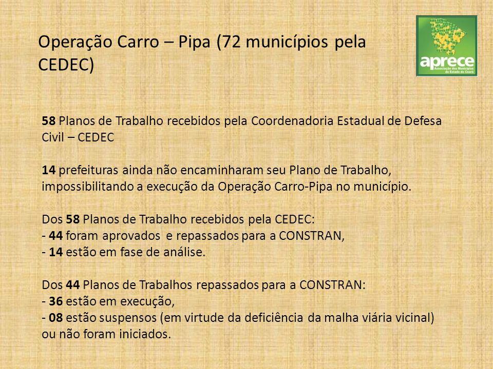 Operação Carro – Pipa (72 municípios pela CEDEC)