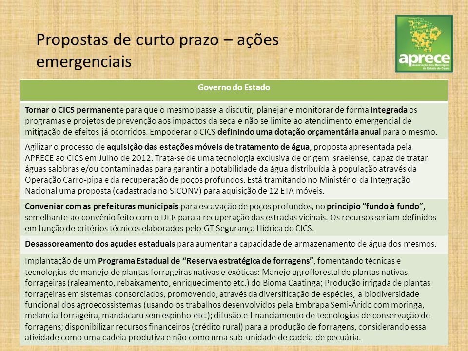 Propostas de curto prazo – ações emergenciais