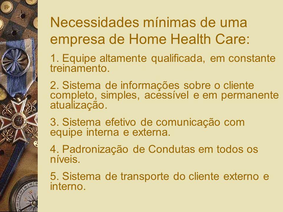 Necessidades mínimas de uma empresa de Home Health Care: