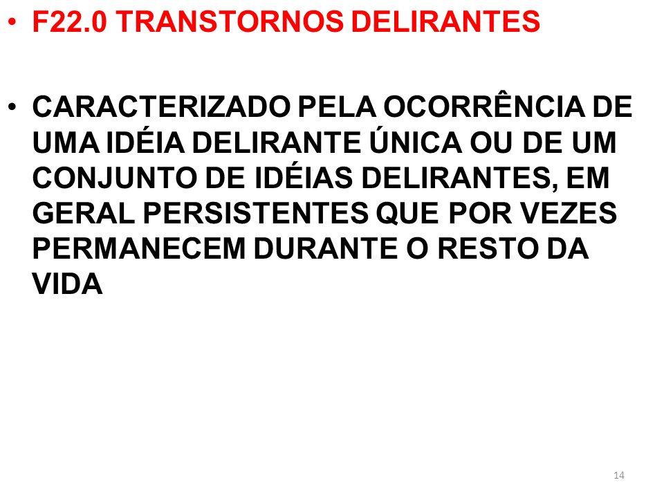 F22.0 TRANSTORNOS DELIRANTES