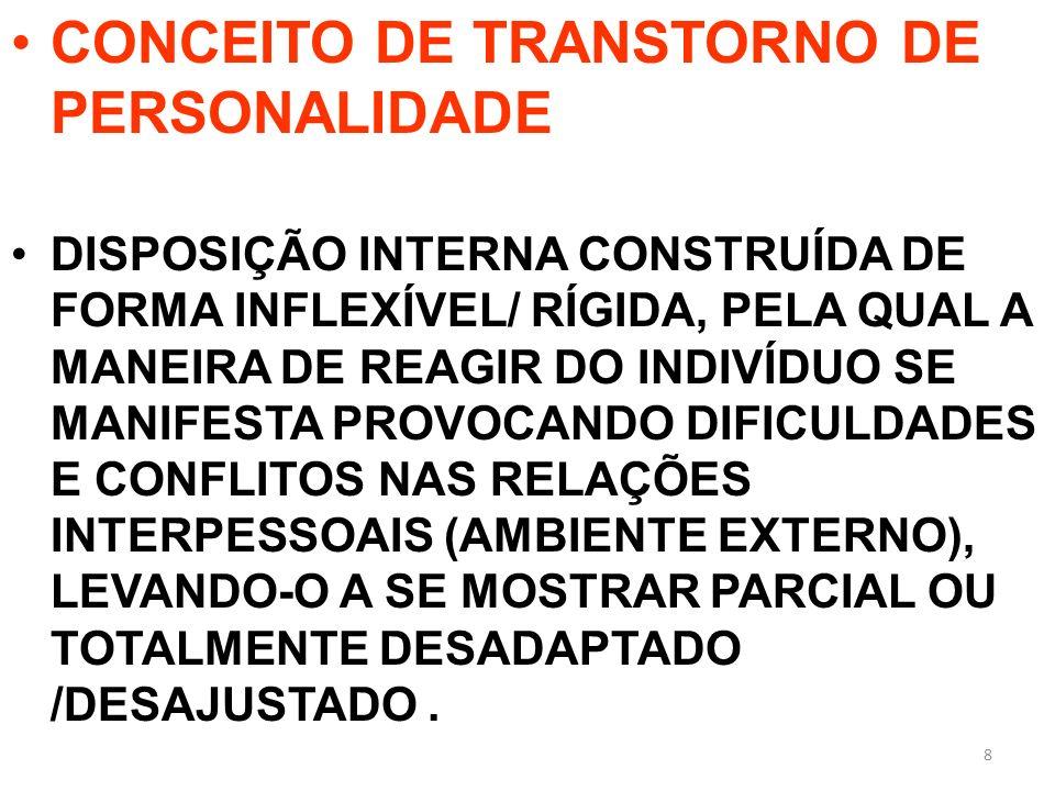 CONCEITO DE TRANSTORNO DE PERSONALIDADE