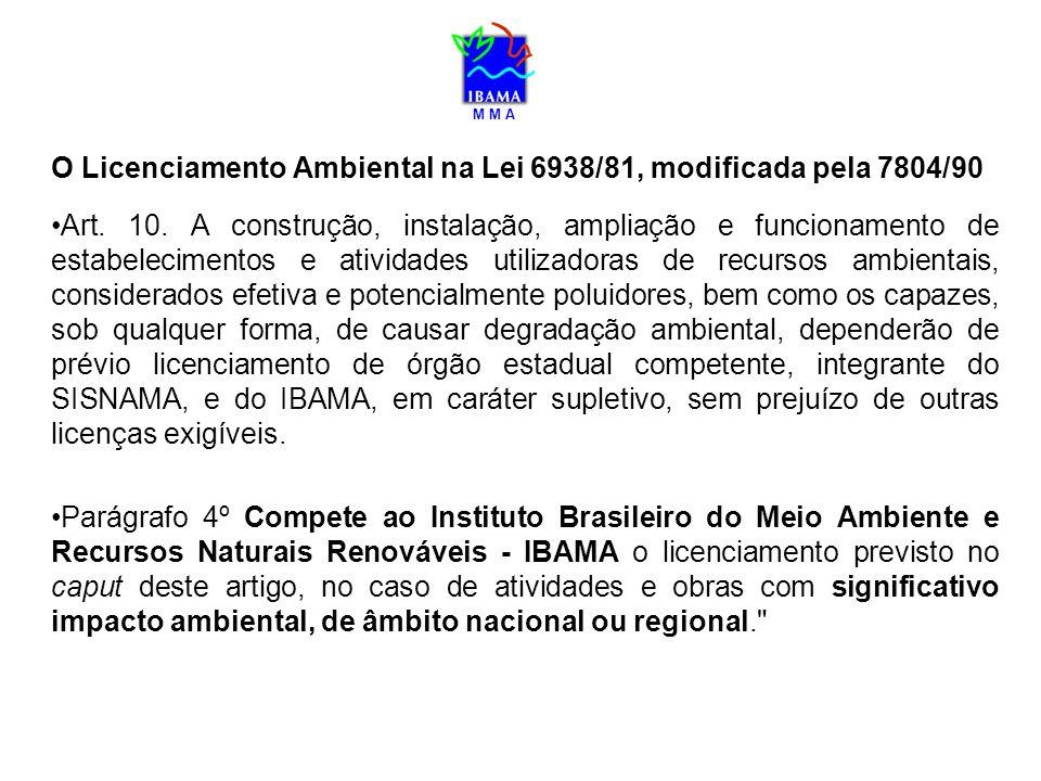 O Licenciamento Ambiental na Lei 6938/81, modificada pela 7804/90