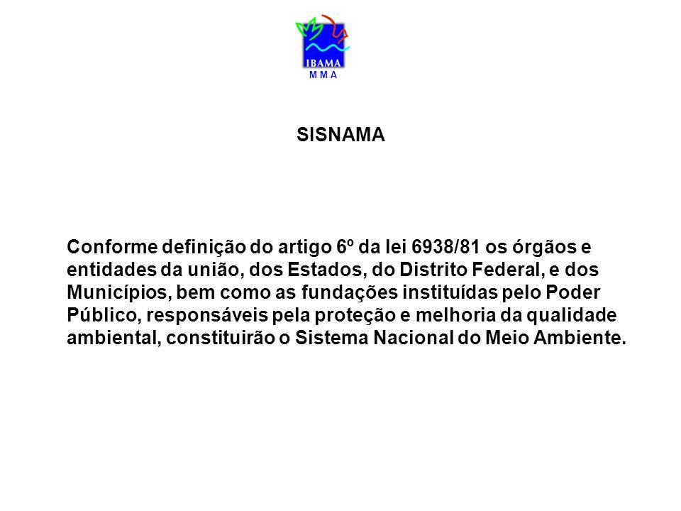 SISNAMA