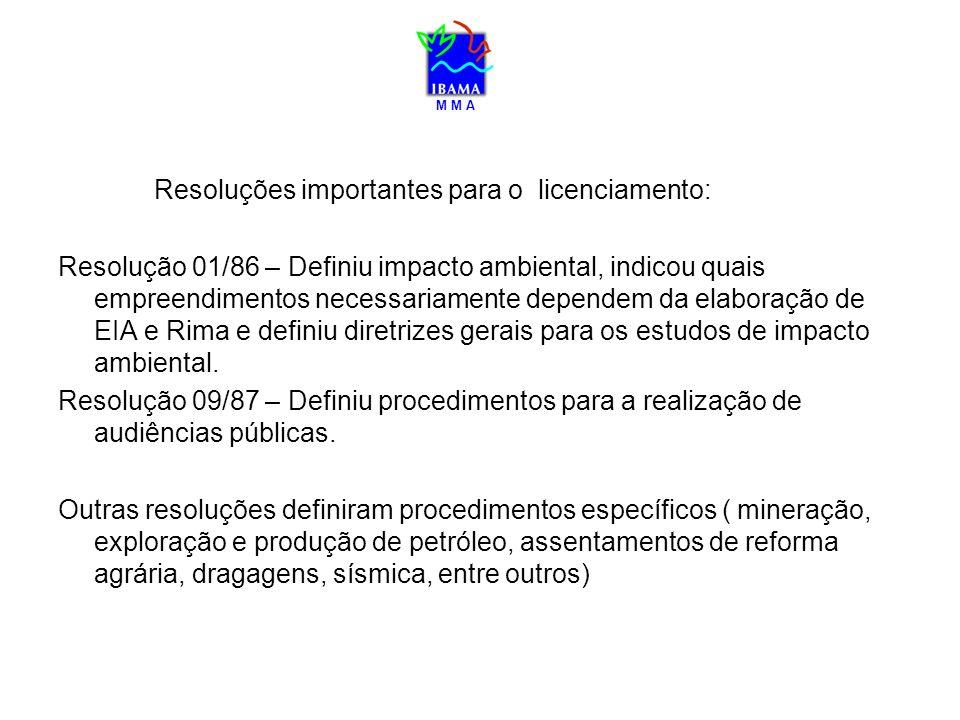 Resoluções importantes para o licenciamento: