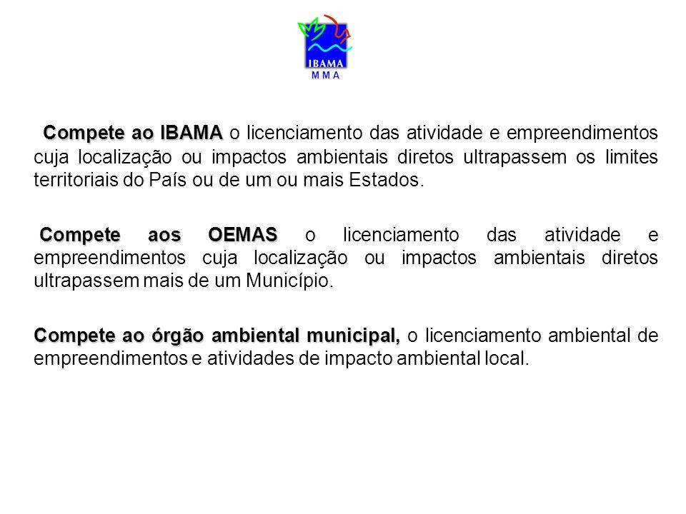 Compete ao IBAMA o licenciamento das atividade e empreendimentos cuja localização ou impactos ambientais diretos ultrapassem os limites territoriais do País ou de um ou mais Estados.