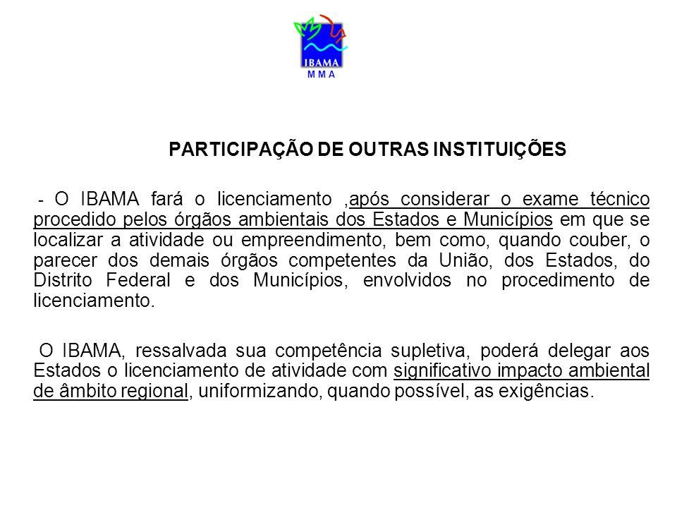 PARTICIPAÇÃO DE OUTRAS INSTITUIÇÕES