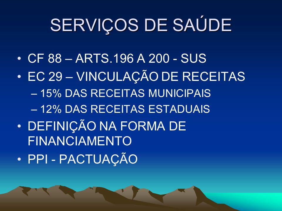 SERVIÇOS DE SAÚDE CF 88 – ARTS.196 A 200 - SUS