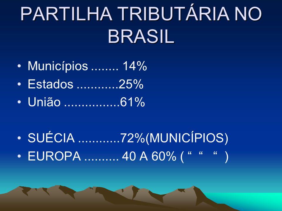 PARTILHA TRIBUTÁRIA NO BRASIL