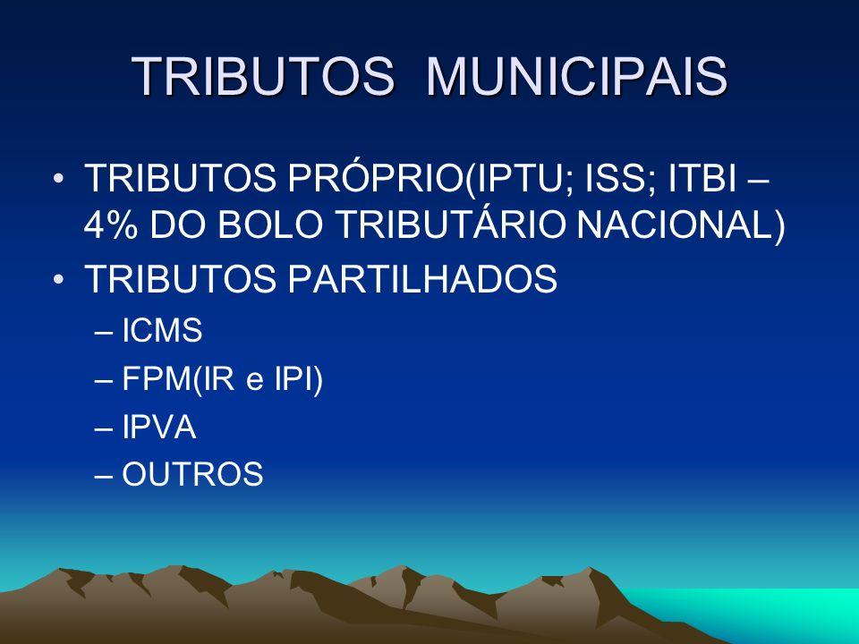 TRIBUTOS MUNICIPAIS TRIBUTOS PRÓPRIO(IPTU; ISS; ITBI – 4% DO BOLO TRIBUTÁRIO NACIONAL) TRIBUTOS PARTILHADOS.