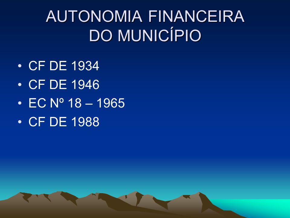 AUTONOMIA FINANCEIRA DO MUNICÍPIO