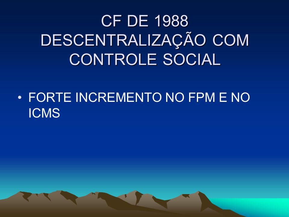 CF DE 1988 DESCENTRALIZAÇÃO COM CONTROLE SOCIAL