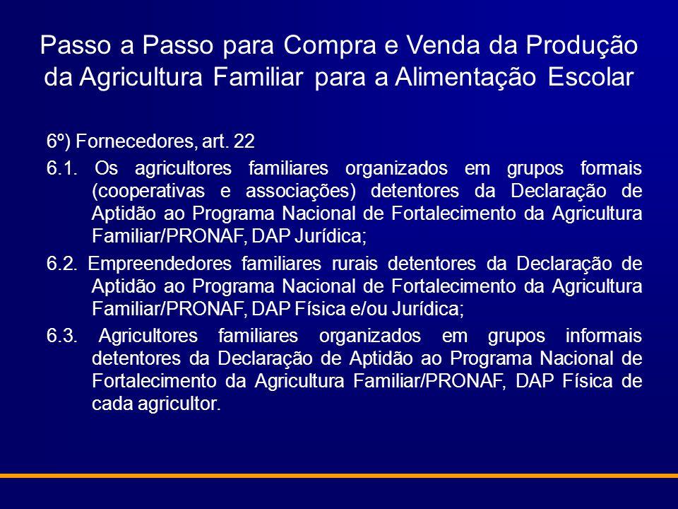 Passo a Passo para Compra e Venda da Produção da Agricultura Familiar para a Alimentação Escolar