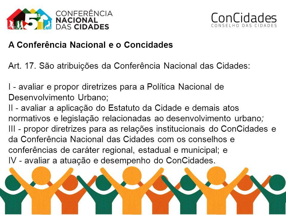A Conferência Nacional e o Concidades