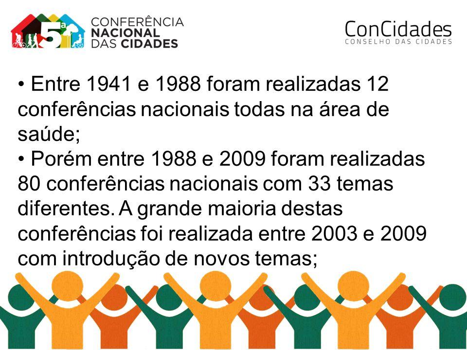 Entre 1941 e 1988 foram realizadas 12 conferências nacionais todas na área de saúde;