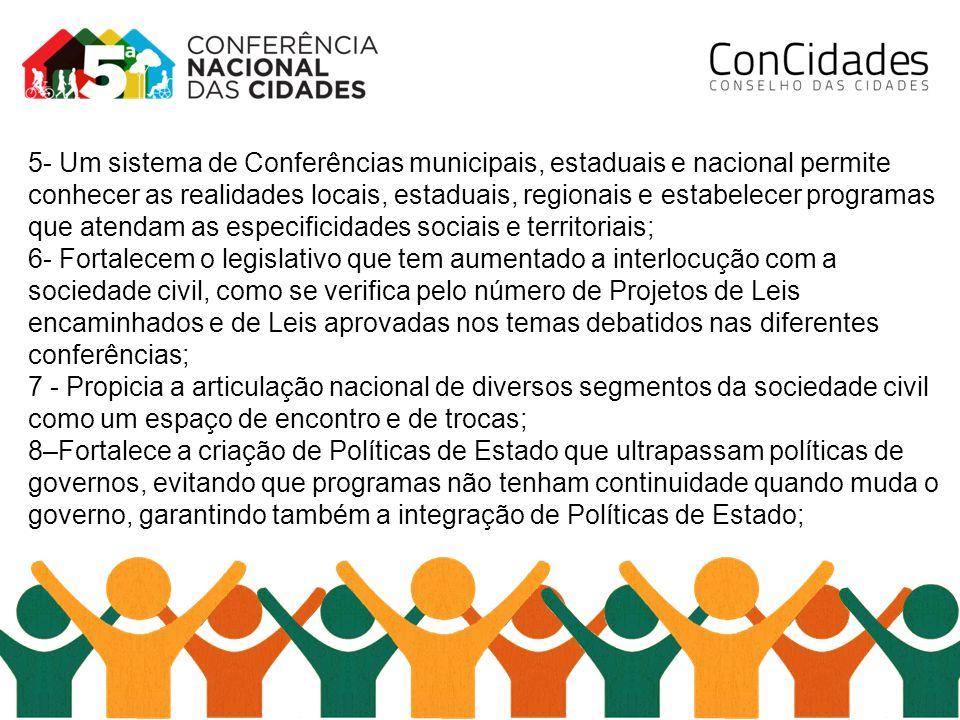 5- Um sistema de Conferências municipais, estaduais e nacional permite conhecer as realidades locais, estaduais, regionais e estabelecer programas que atendam as especificidades sociais e territoriais;