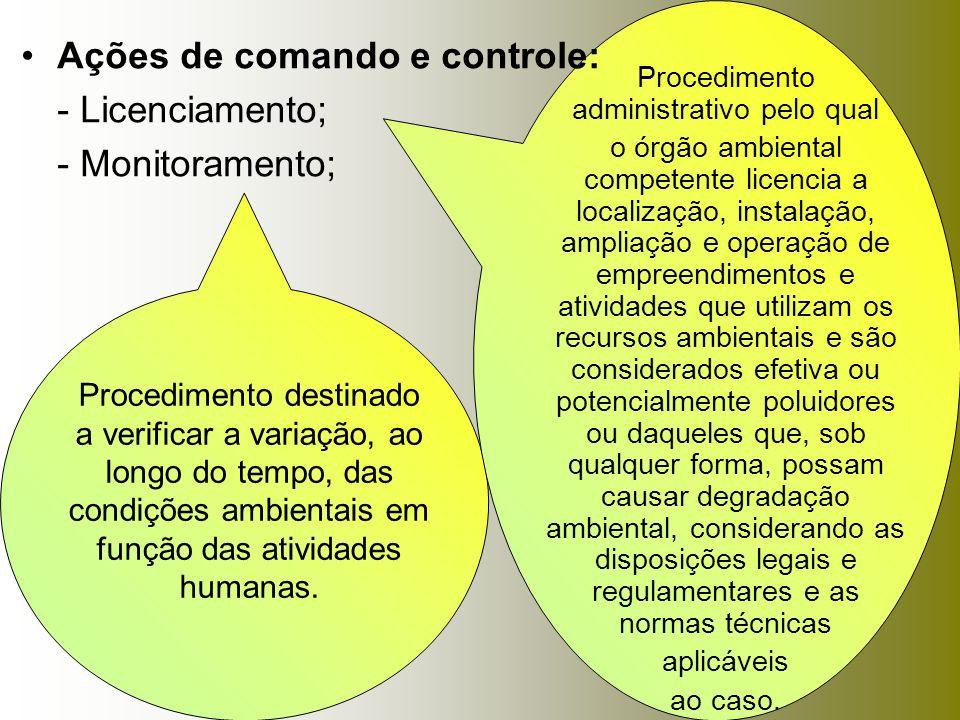 Procedimento administrativo pelo qual