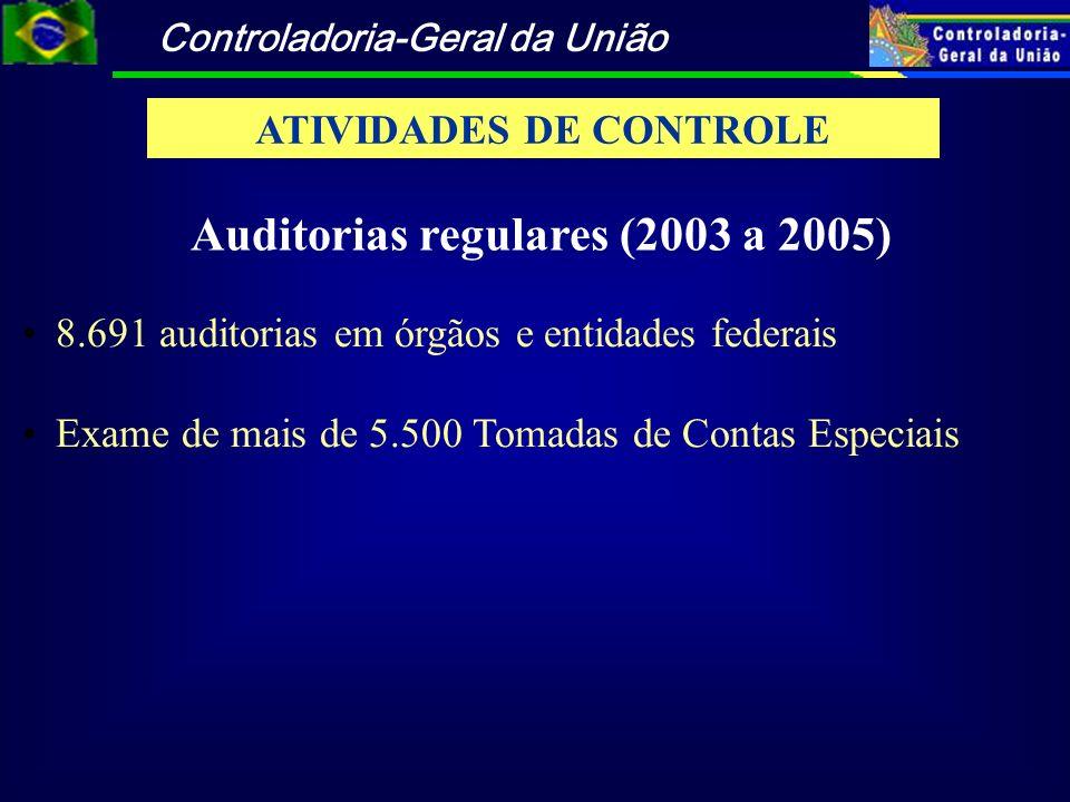 ATIVIDADES DE CONTROLE Auditorias regulares (2003 a 2005)
