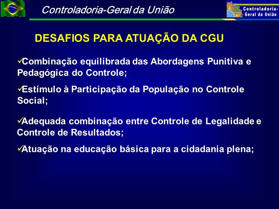 DESAFIOS PARA ATUAÇÃO DA CGU