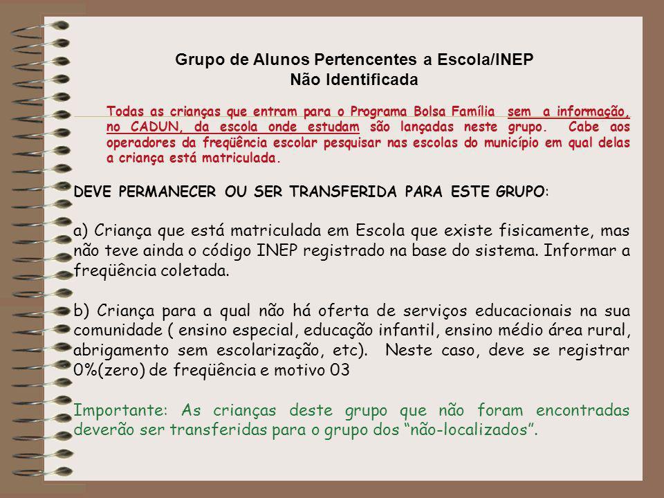 Grupo de Alunos Pertencentes a Escola/INEP Não Identificada