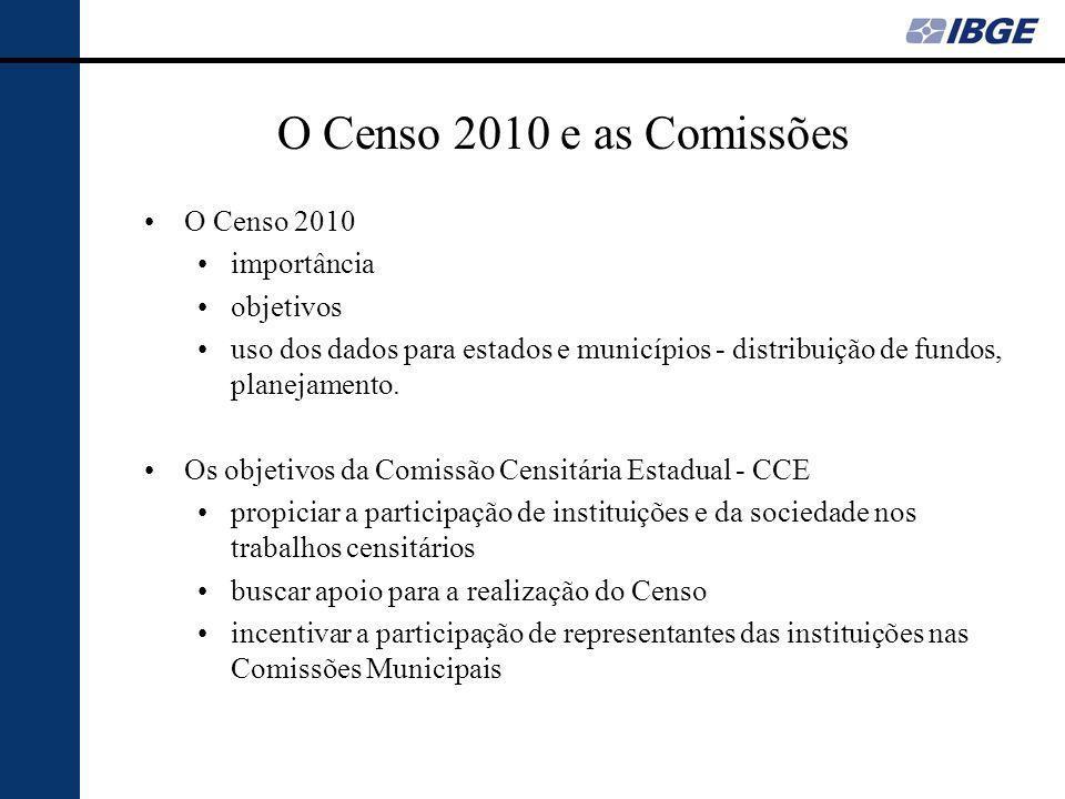 O Censo 2010 e as Comissões O Censo 2010 importância objetivos