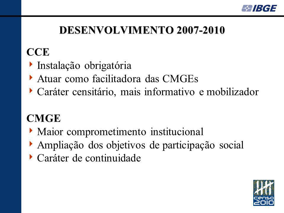 DESENVOLVIMENTO 2007-2010 CCE. Instalação obrigatória. Atuar como facilitadora das CMGEs. Caráter censitário, mais informativo e mobilizador.