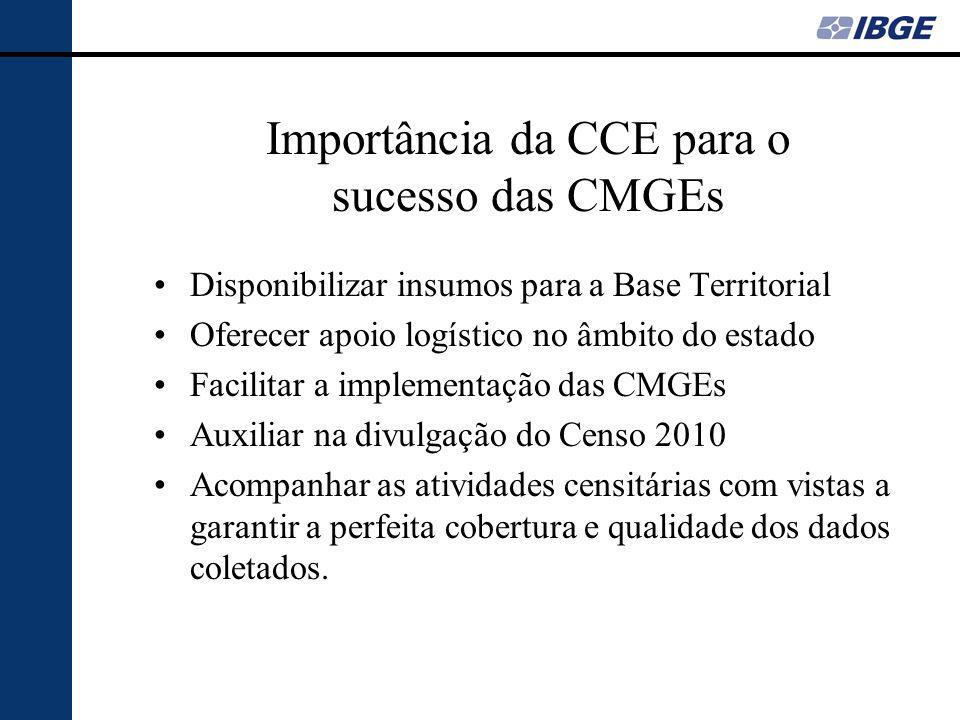 Importância da CCE para o sucesso das CMGEs
