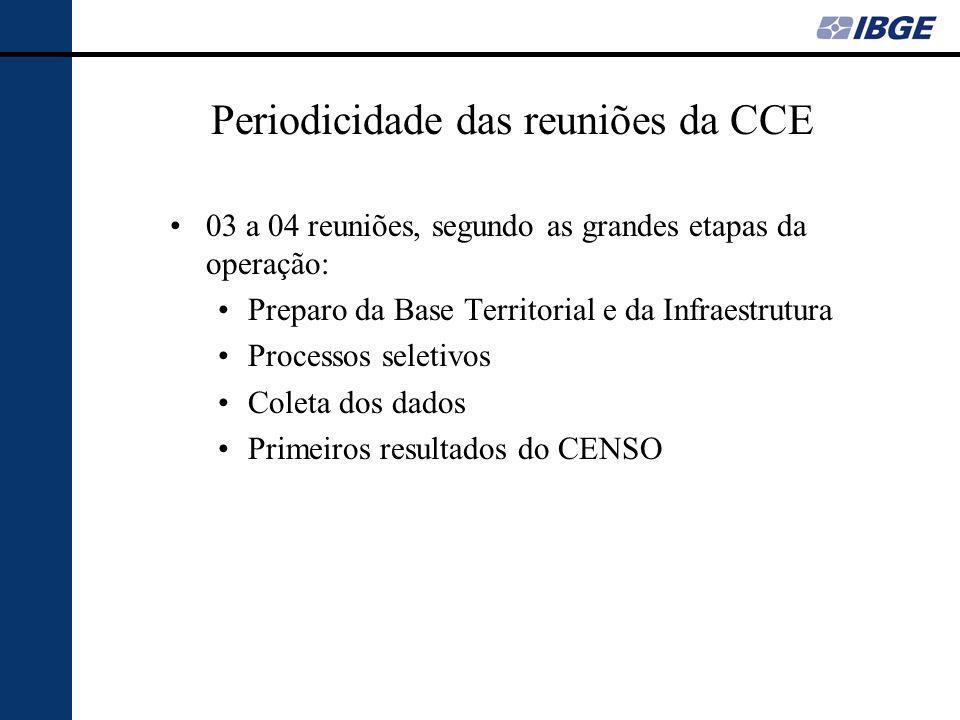 Periodicidade das reuniões da CCE