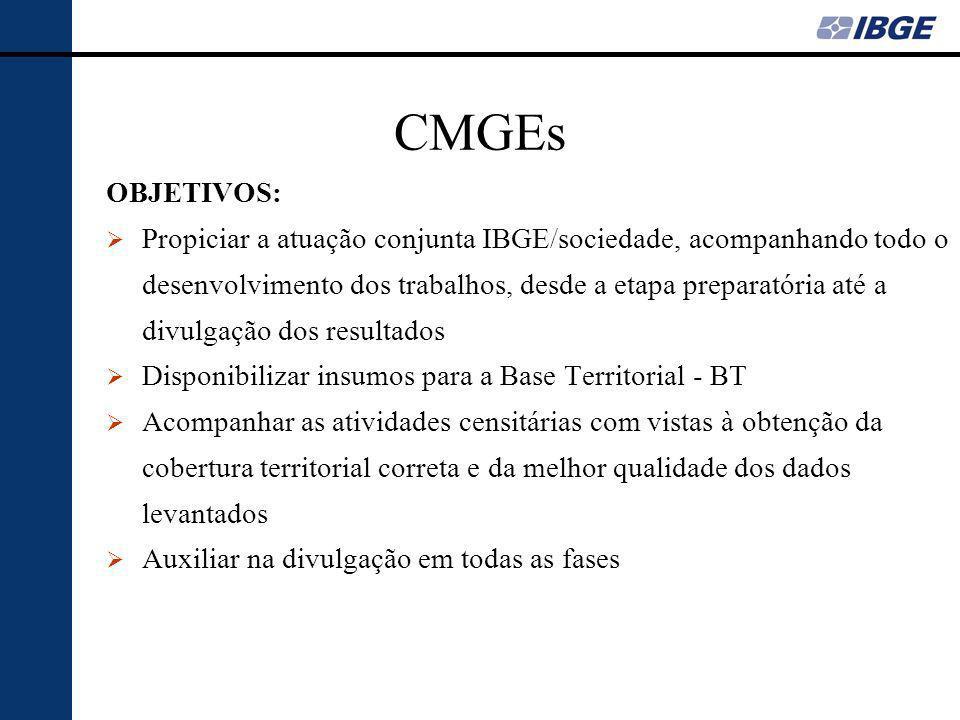 CMGEs OBJETIVOS: