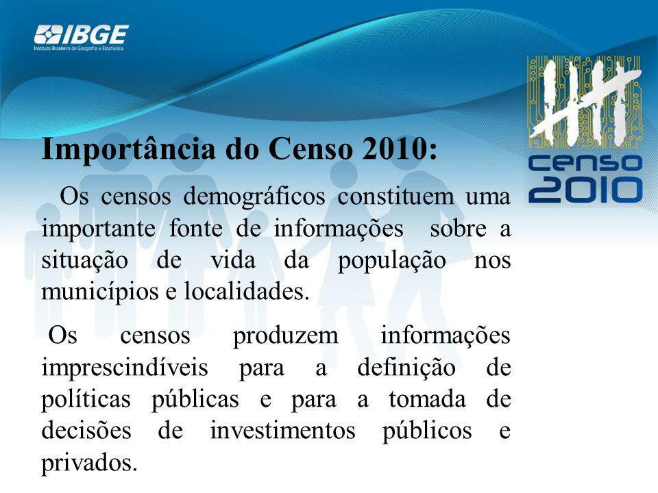 Importância do Censo 2010: