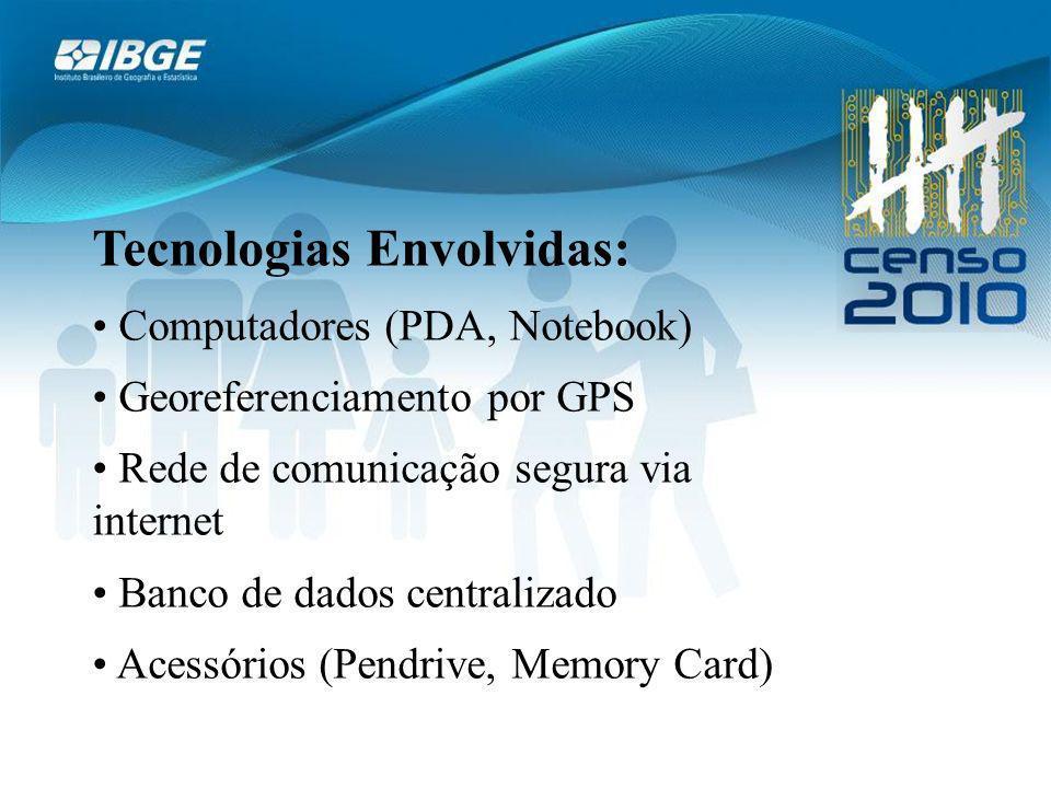 Tecnologias Envolvidas:
