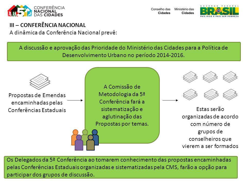 Propostas de Emendas encaminhadas pelas Conferências Estaduais