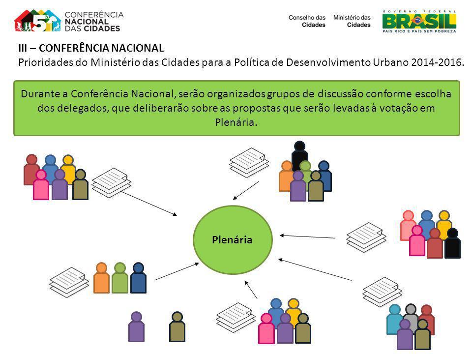III – CONFERÊNCIA NACIONAL Prioridades do Ministério das Cidades para a Política de Desenvolvimento Urbano 2014-2016.