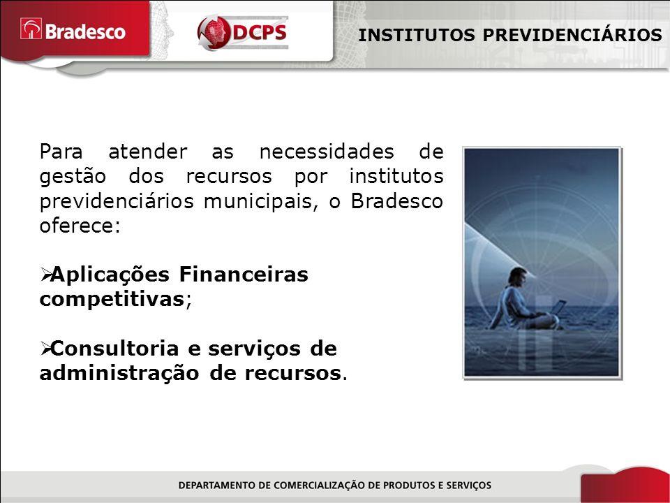 Aplicações Financeiras competitivas;