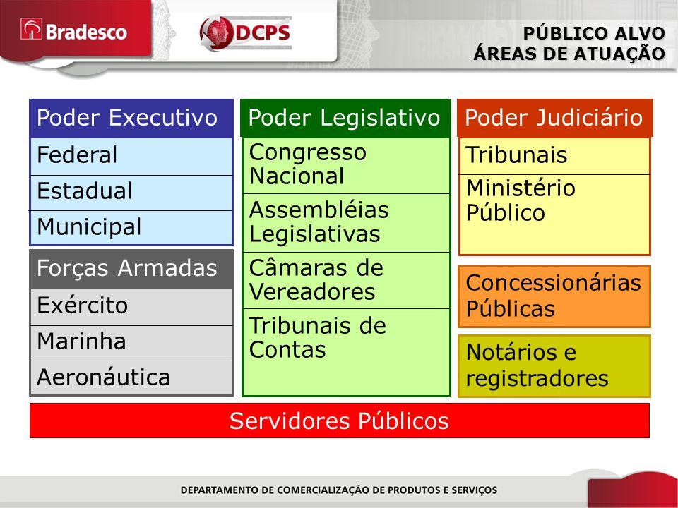 Assembléias Legislativas Câmaras de Vereadores Tribunais de Contas