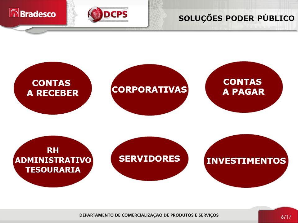 CONTAS A RECEBER CONTAS A PAGAR CORPORATIVAS INVESTIMENTOS SERVIDORES