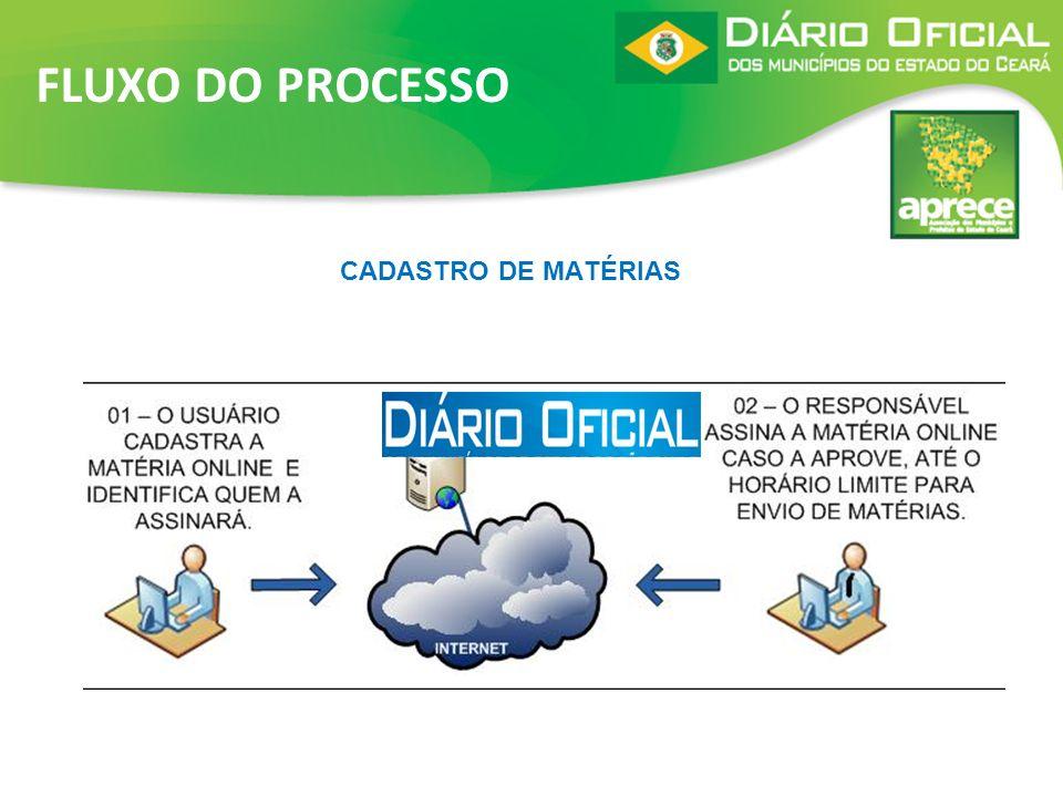 FLUXO DO PROCESSO CADASTRO DE MATÉRIAS