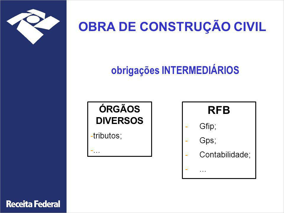 obrigações INTERMEDIÁRIOS