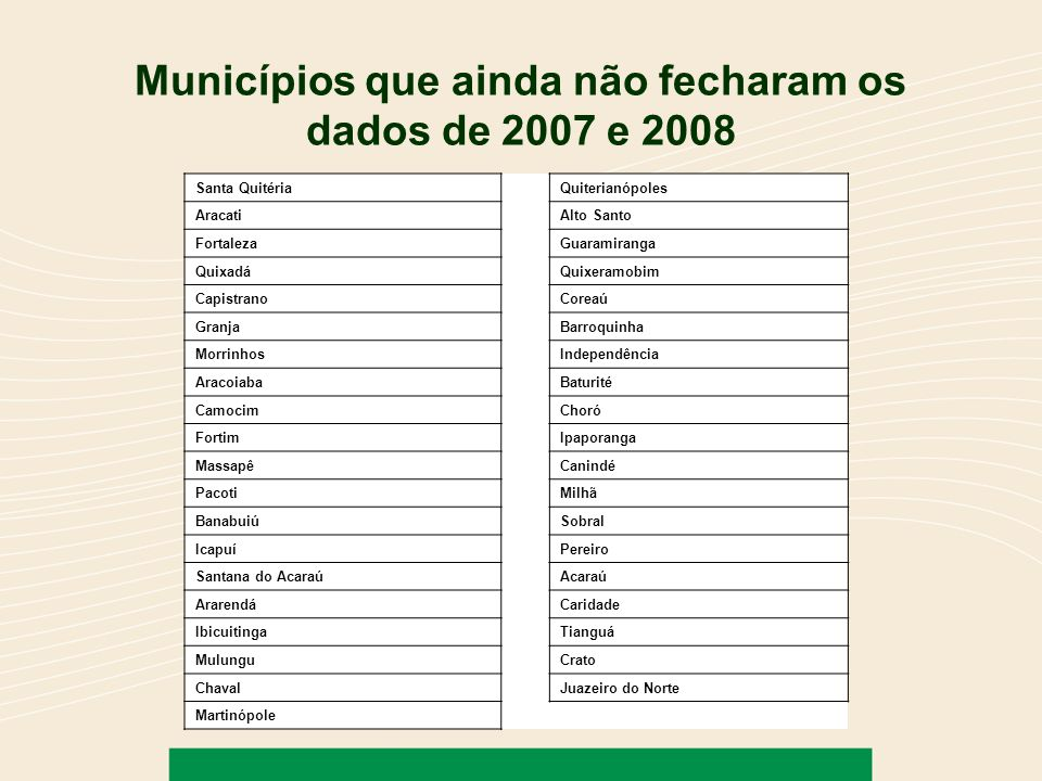 Municípios que ainda não fecharam os dados de 2007 e 2008