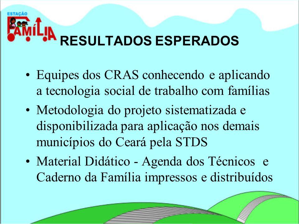 RESULTADOS ESPERADOS Equipes dos CRAS conhecendo e aplicando a tecnologia social de trabalho com famílias.