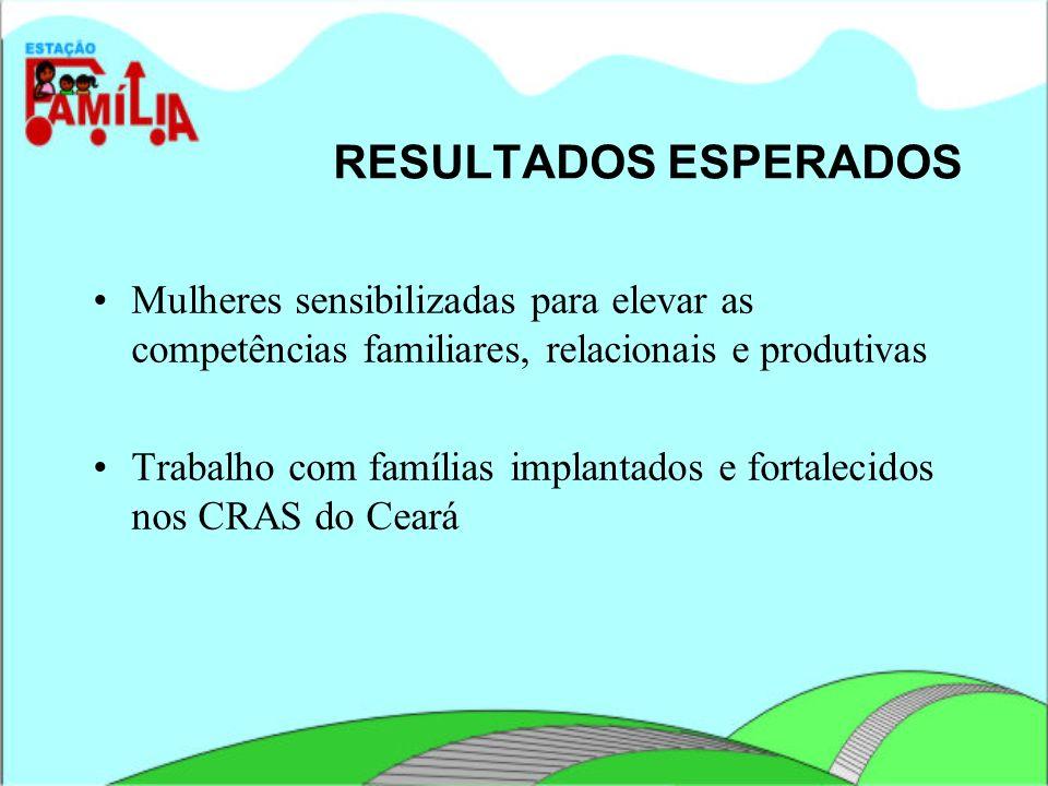 RESULTADOS ESPERADOS Mulheres sensibilizadas para elevar as competências familiares, relacionais e produtivas.