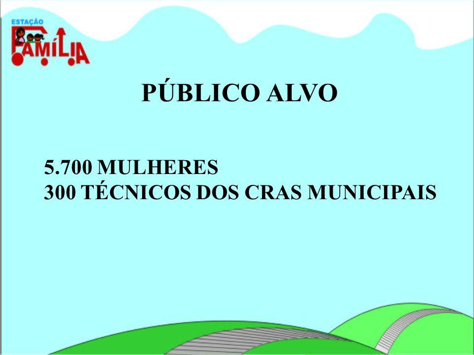 PÚBLICO ALVO 5.700 MULHERES 300 TÉCNICOS DOS CRAS MUNICIPAIS