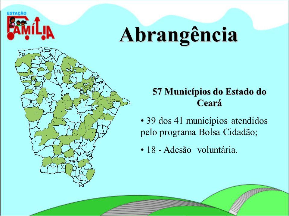 57 Municípios do Estado do Ceará