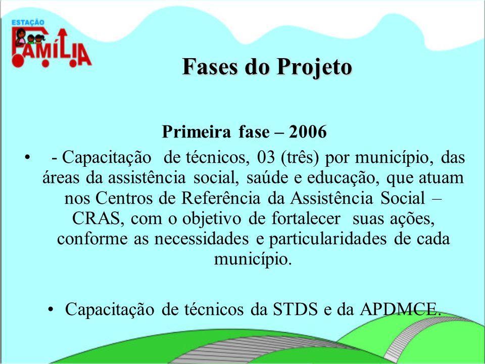 Capacitação de técnicos da STDS e da APDMCE.