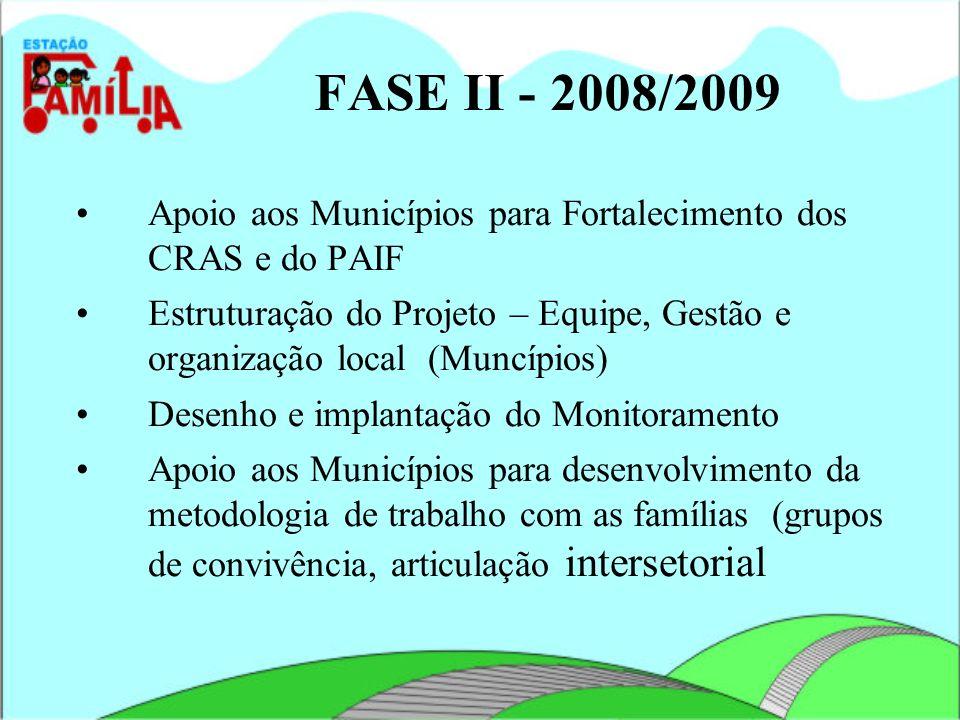 FASE II - 2008/2009 Apoio aos Municípios para Fortalecimento dos CRAS e do PAIF.