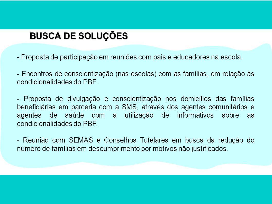 BUSCA DE SOLUÇÕES- Proposta de participação em reuniões com pais e educadores na escola.
