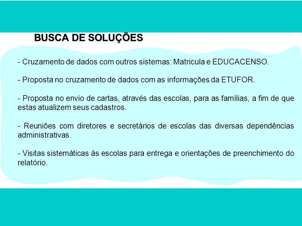 BUSCA DE SOLUÇÕES- Cruzamento de dados com outros sistemas: Matricula e EDUCACENSO. - Proposta no cruzamento de dados com as informações da ETUFOR.