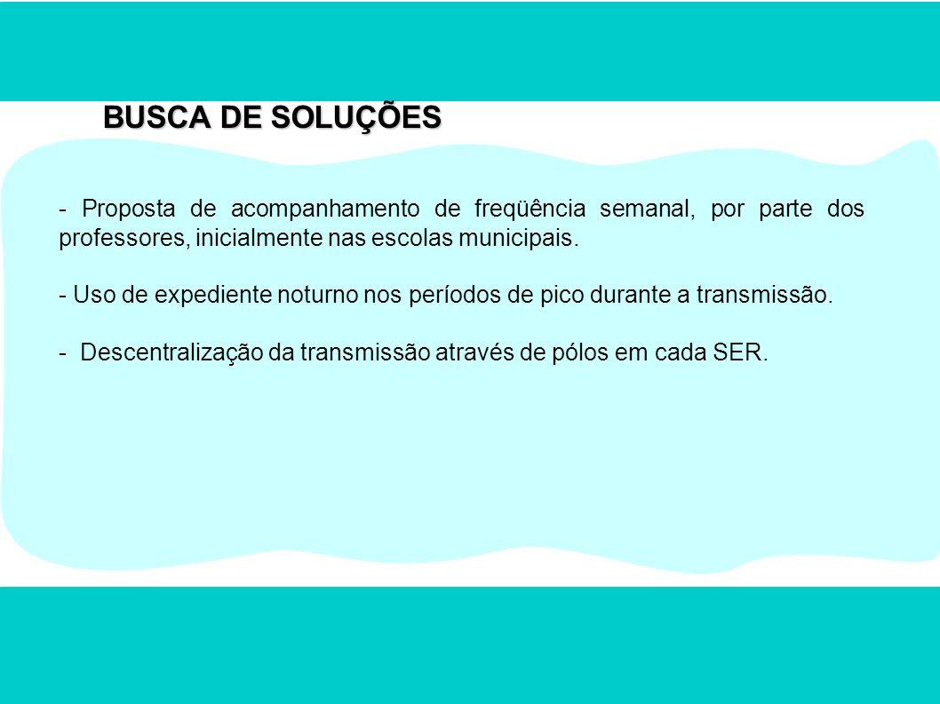 BUSCA DE SOLUÇÕES- Proposta de acompanhamento de freqüência semanal, por parte dos professores, inicialmente nas escolas municipais.