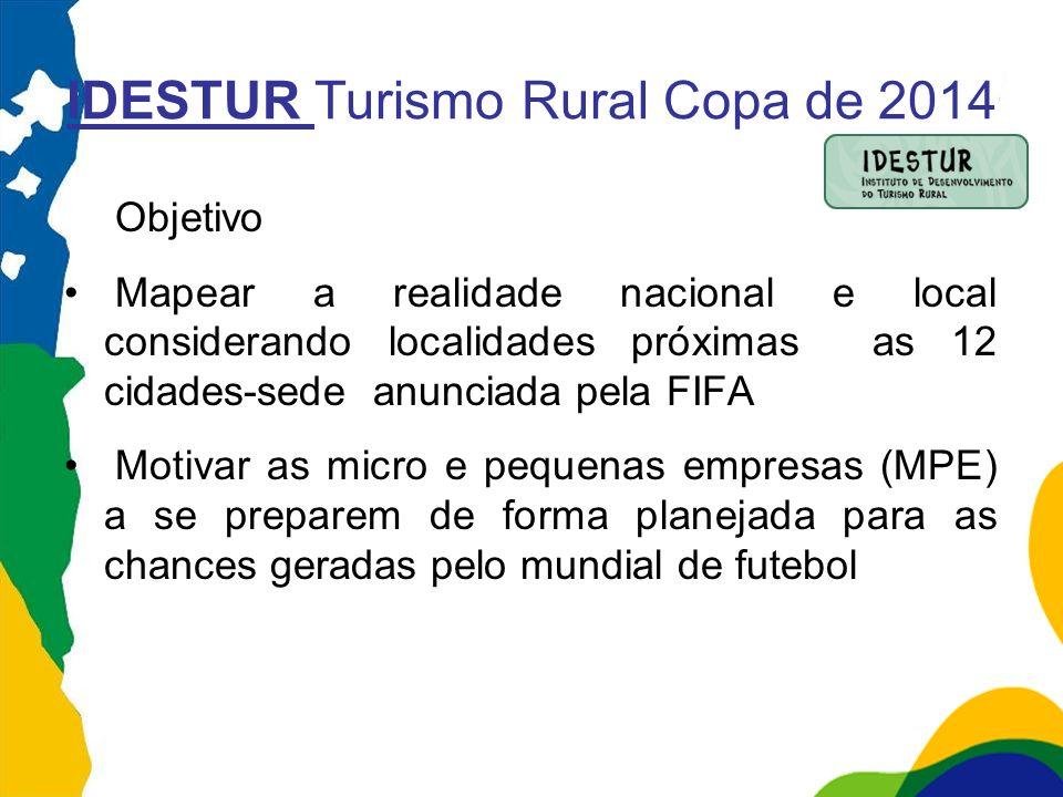 IDESTUR Turismo Rural Copa de 2014