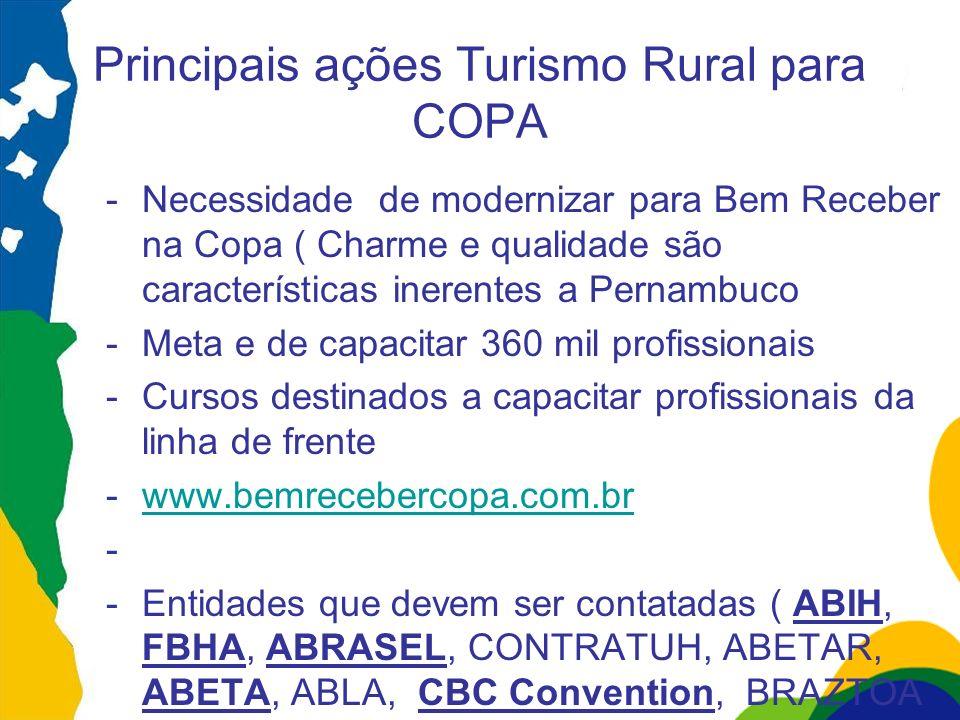 Principais ações Turismo Rural para COPA