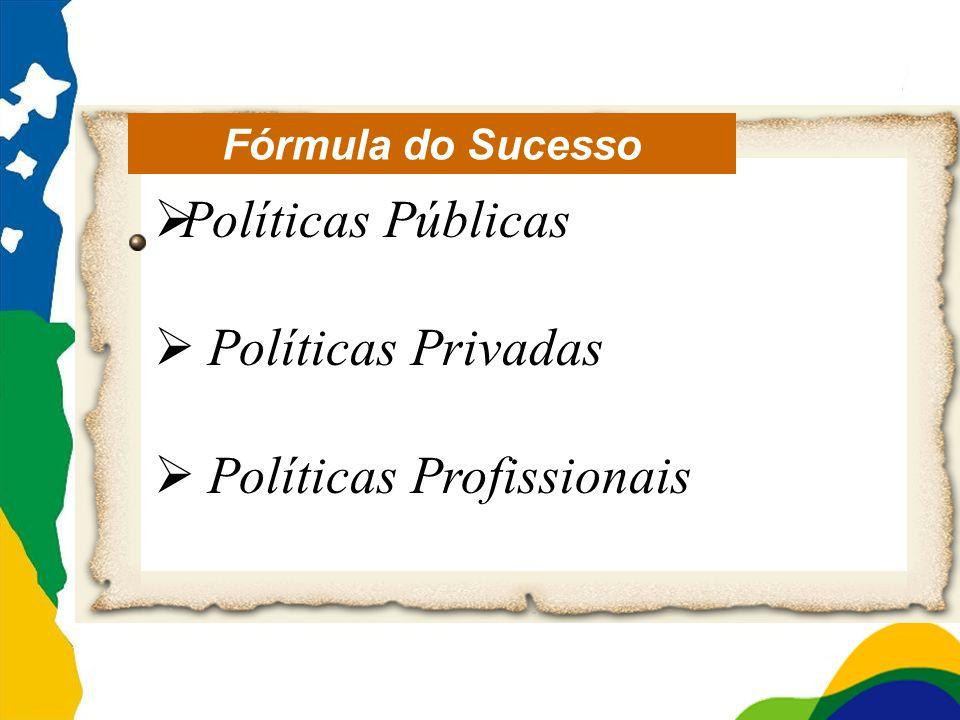Políticas Profissionais